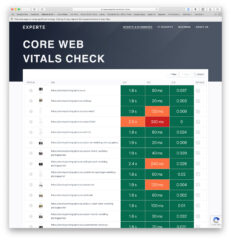 Core Web Vitals Checker